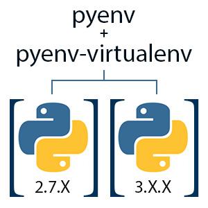 pyenv-virtualenv